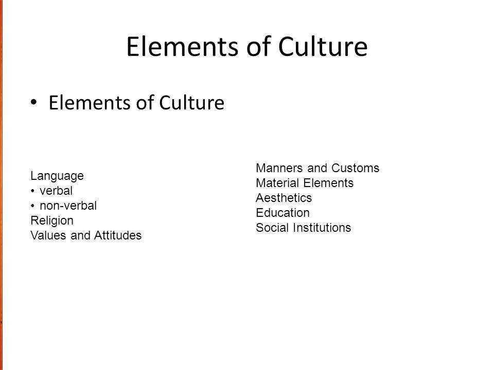 Elements of Culture Language verbal non-verbal Religion Values and Attitudes Manners and Customs Material Elements Aesthetics Education Social Institutions