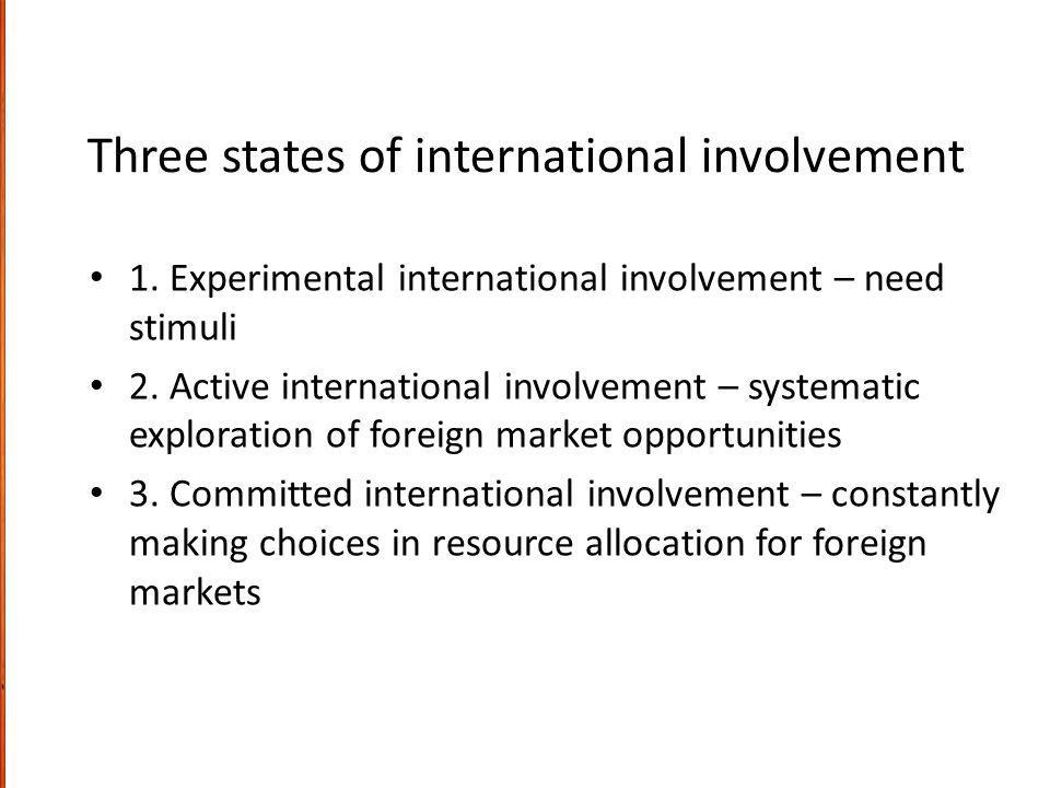 Three states of international involvement 1.