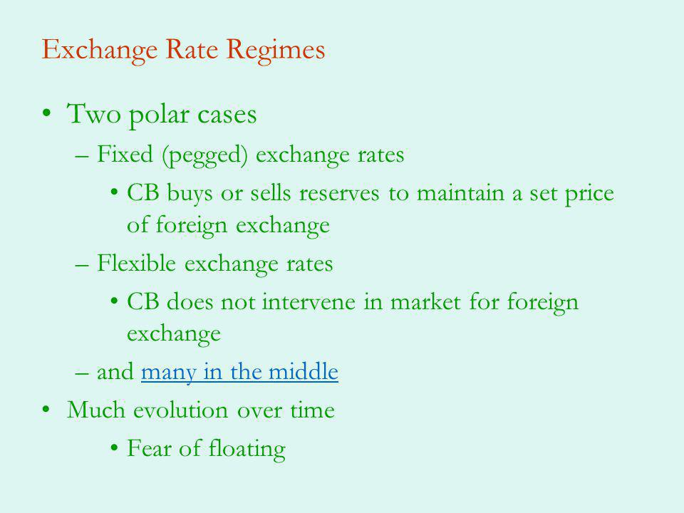 Exchange Rate Regimes Two polar cases –Fixed (pegged) exchange rates CB buys or sells reserves to maintain a set price of foreign exchange –Flexible exchange rates CB does not intervene in market for foreign exchange –and many in the middlemany in the middle Much evolution over time Fear of floating
