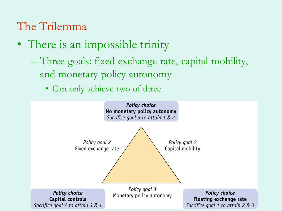 The Trilemma There is an impossible trinity –Three goals: fixed exchange rate, capital mobility, and monetary policy autonomy Can only achieve two of three
