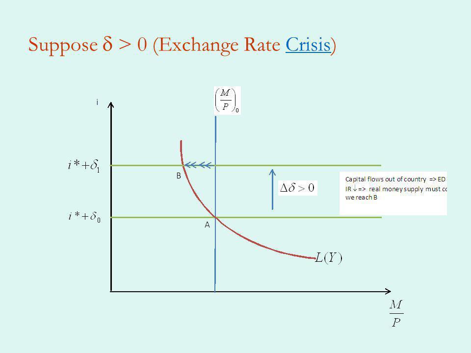 Suppose > 0 (Exchange Rate Crisis)Crisis