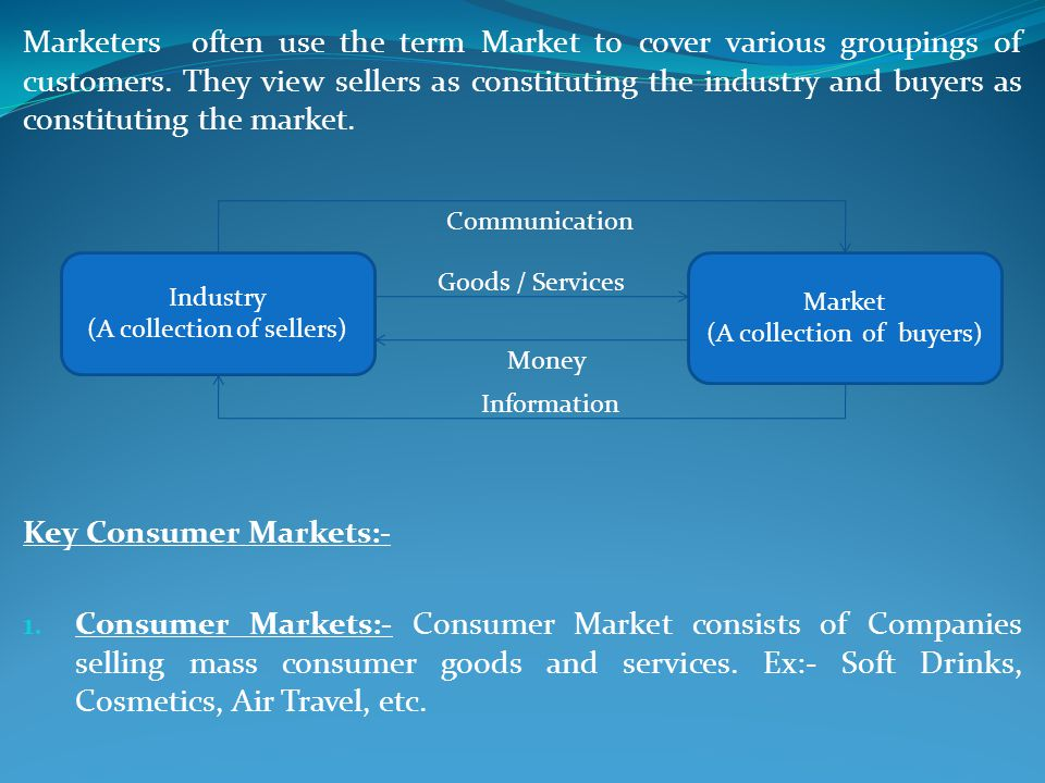 Marketers often use the term Market to cover various groupings of customers.