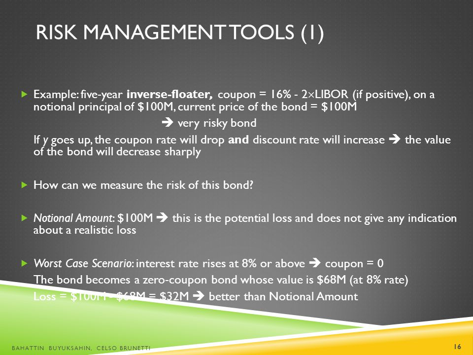 RISK MANAGEMENT TOOLS (1) Example: five-year inverse-floater, coupon = 16% - 2 LIBOR (if positive), on a notional principal of $100M, current price of