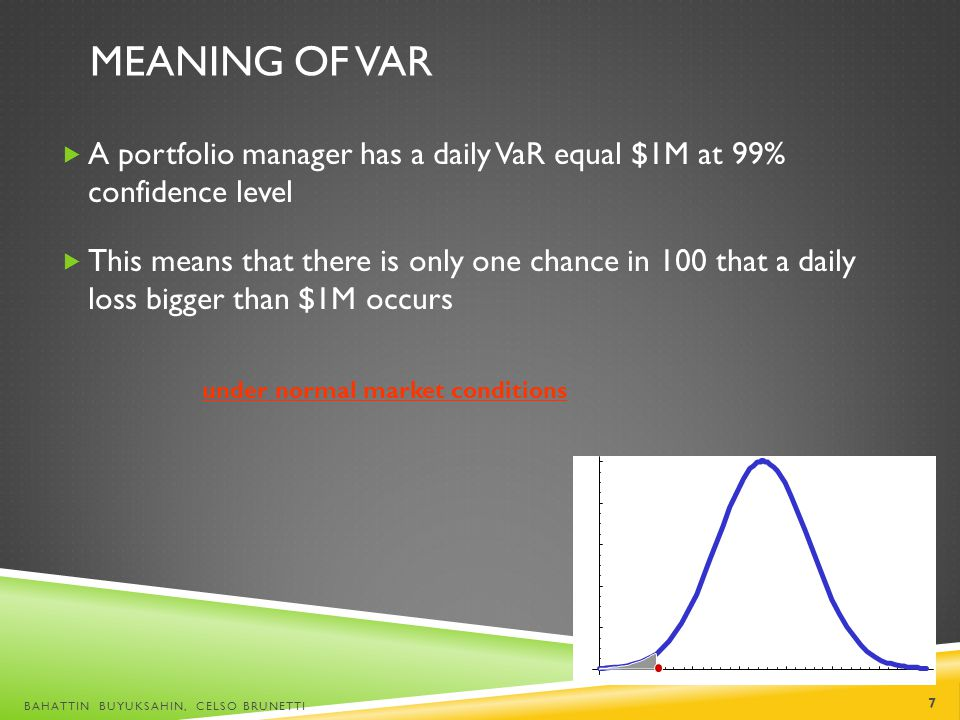 RISK MANAGEMENT TOOLS (3) All the above tools do not account for aggregation and therefore correlation VaR: One number aggregates the risks across the whole portfolio, taking into account leverage and diversification, and providing a risk measure with an associated probability If the worst increase in yield at the 95% level is 1.65%, we can compute VaR as VaR = Market value × Modified duration × Worst yield increase (10.1) VAR = $100 × 13.5 × 0.0165 = $22 million The investor can now make a statement such as the worst loss at the 95% confidence level is approximately $22M BAHATTIN BUYUKSAHIN, CELSO BRUNETTI 18
