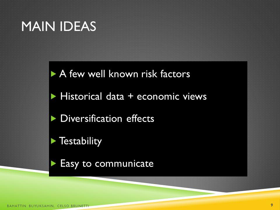 CONVENTIONAL ANALYSIS BAHATTIN BUYUKSAHIN, CELSO BRUNETTI 10 Risk factor $ value sensitivity scenarios