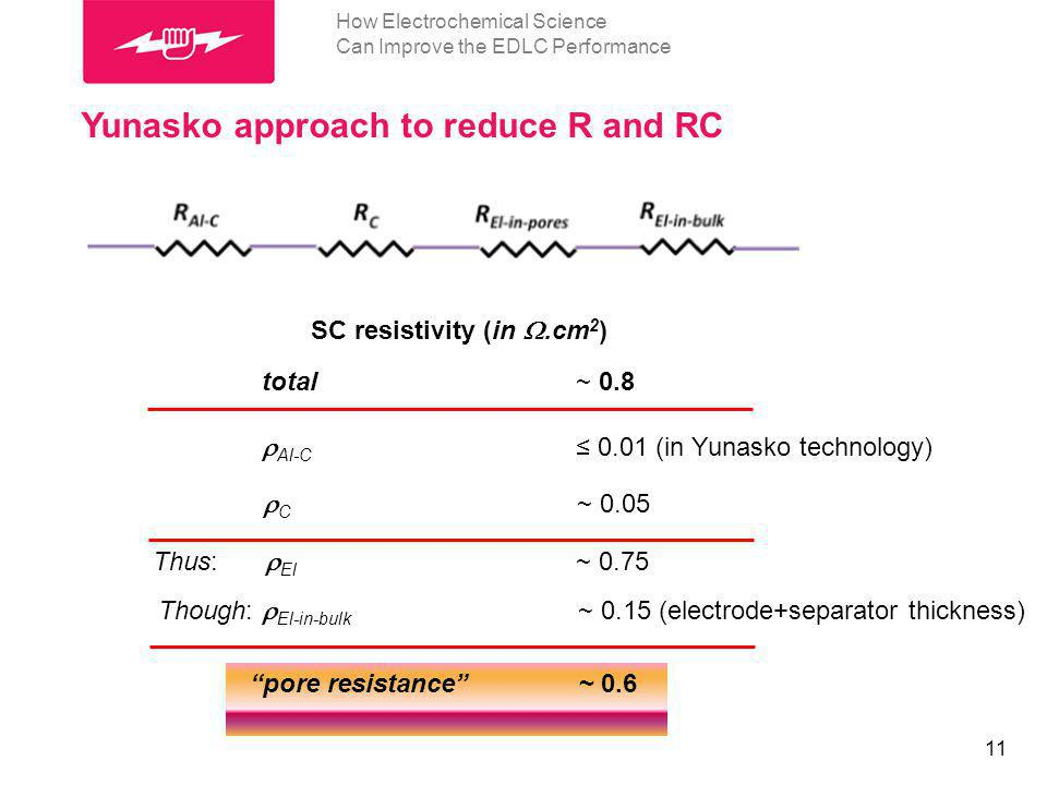Al-C 0.01 (in Yunasko technology) C ~ 0.05 Thus: El ~ 0.75 pore resistance ~ 0.6 SC resistivity (in.cm 2 ) total ~ 0.8 Though: El-in-bulk ~ 0.15 (elec
