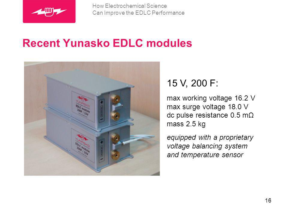 16 Recent Yunasko EDLC modules How Electrochemical Science Can Improve the EDLC Performance 15 V, 200 F: max working voltage 16.2 V max surge voltage