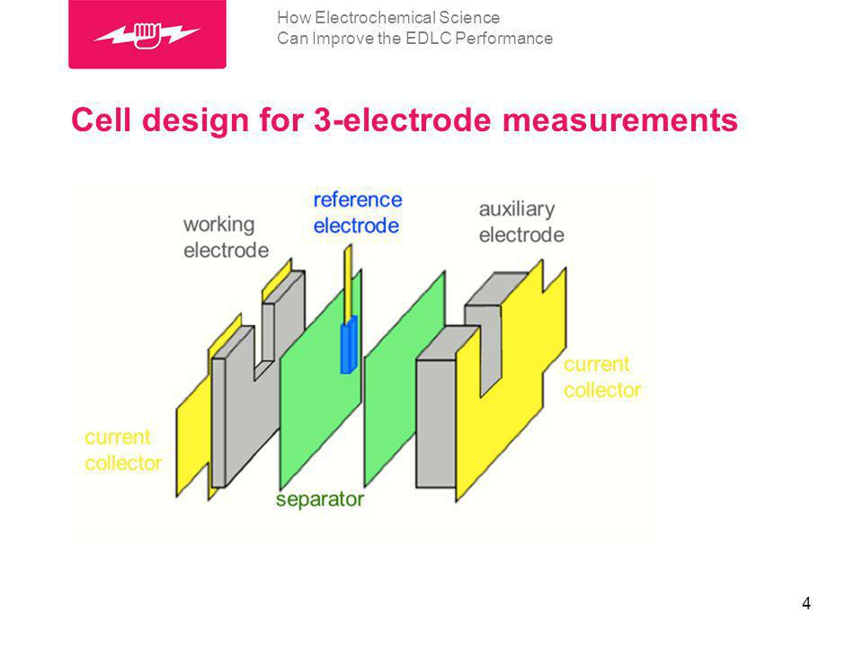 Cell design for 3-electrode measurements 4 How Electrochemical Science Can Improve the EDLC Performance