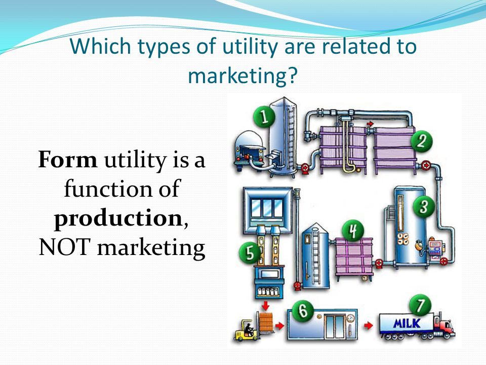 Which types of utility are related to marketing? Form utility is a function of production, NOT marketing