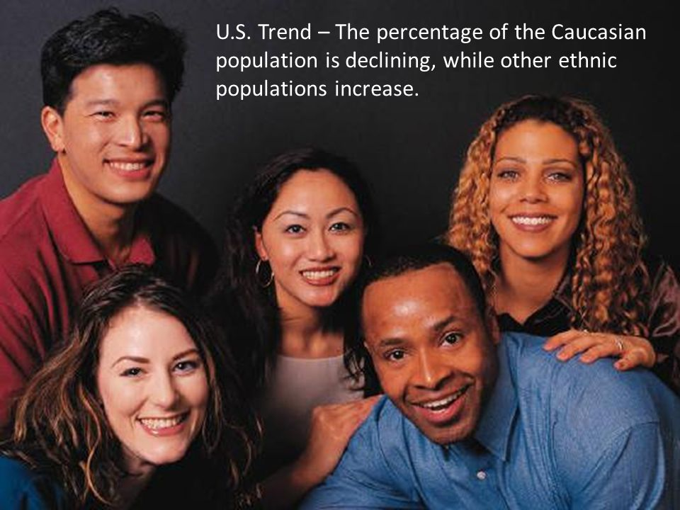 U.S. Trend – The percentage of the Caucasian population is declining, while other ethnic populations increase.