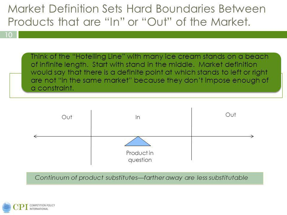 10 Market Definition Sets Hard Boundaries Between Products that are In or Out of the Market.