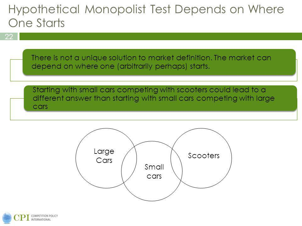 22 Hypothetical Monopolist Test Depends on Where One Starts There is not a unique solution to market definition.