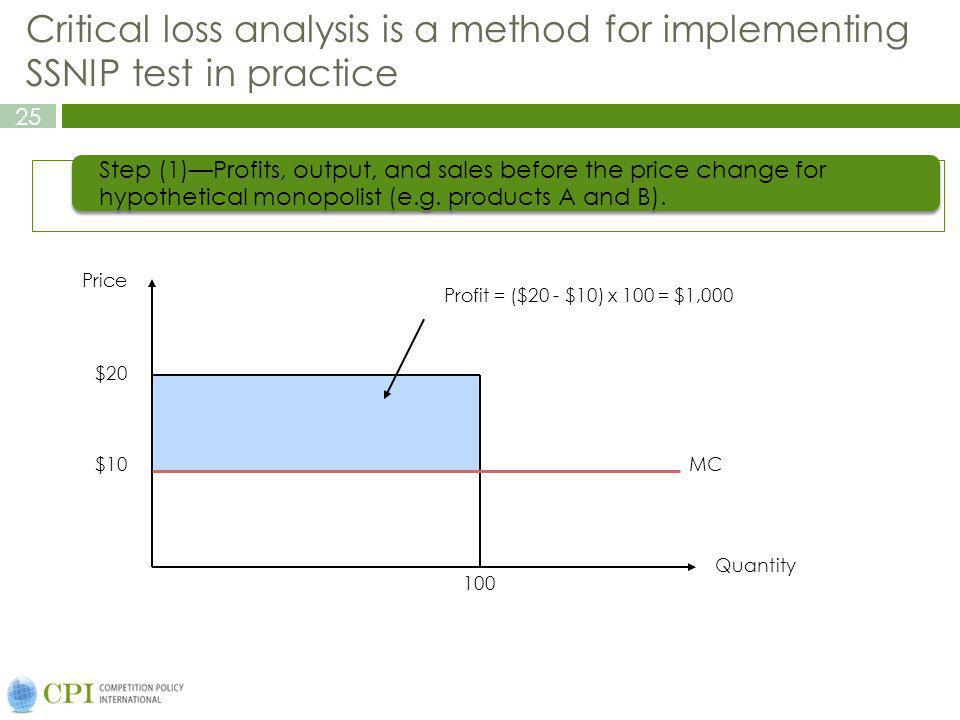 25 Critical loss analysis is a method for implementing SSNIP test in practice Step (1)Profits, output, and sales before the price change for hypothetical monopolist (e.g.