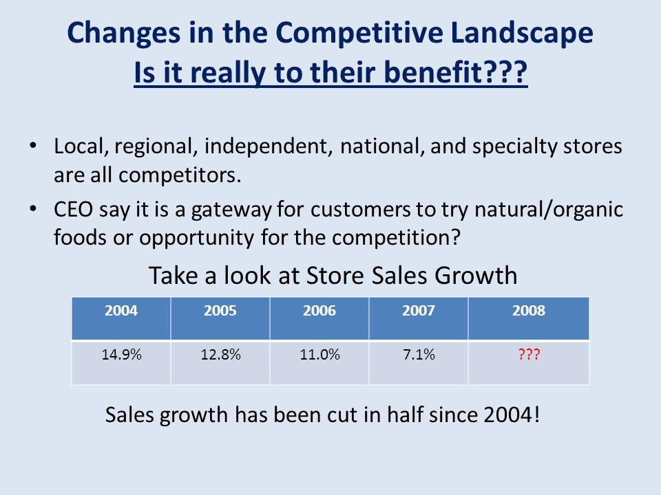 Changes in the Competitive Landscape Is it really to their benefit??.