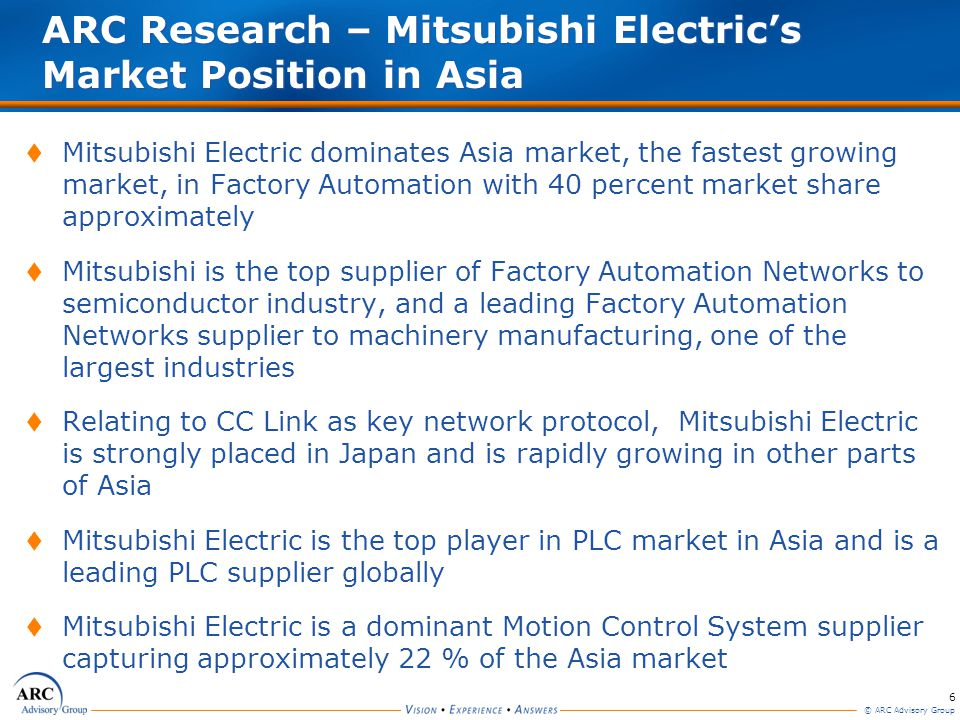 6 © ARC Advisory Group ARC Research – Mitsubishi Electrics Market Position in Asia Mitsubishi Electric dominates Asia market, the fastest growing mark