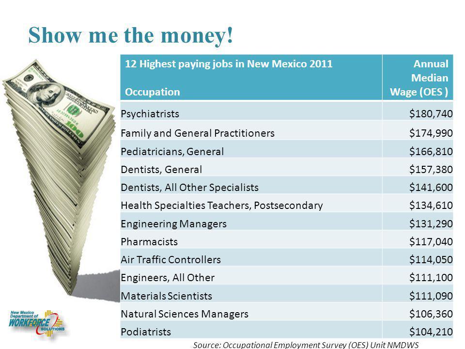 Show me the money.