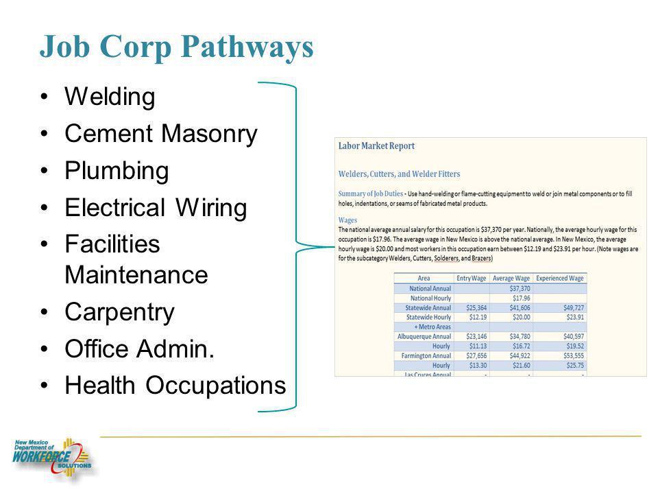 Job Corp Pathways Welding Cement Masonry Plumbing Electrical Wiring Facilities Maintenance Carpentry Office Admin.