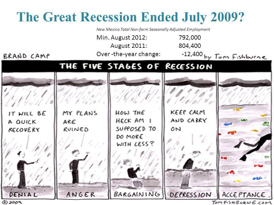 The Great Recession Ended July 2009? 5 Min. August 2012:792,000 August 2011: 804,400 Over -the-year change: -12,400 New Mexico Total Non-farm Seasonal
