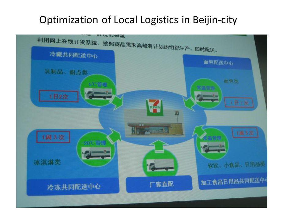 Optimization of Local Logistics in Beijin-city