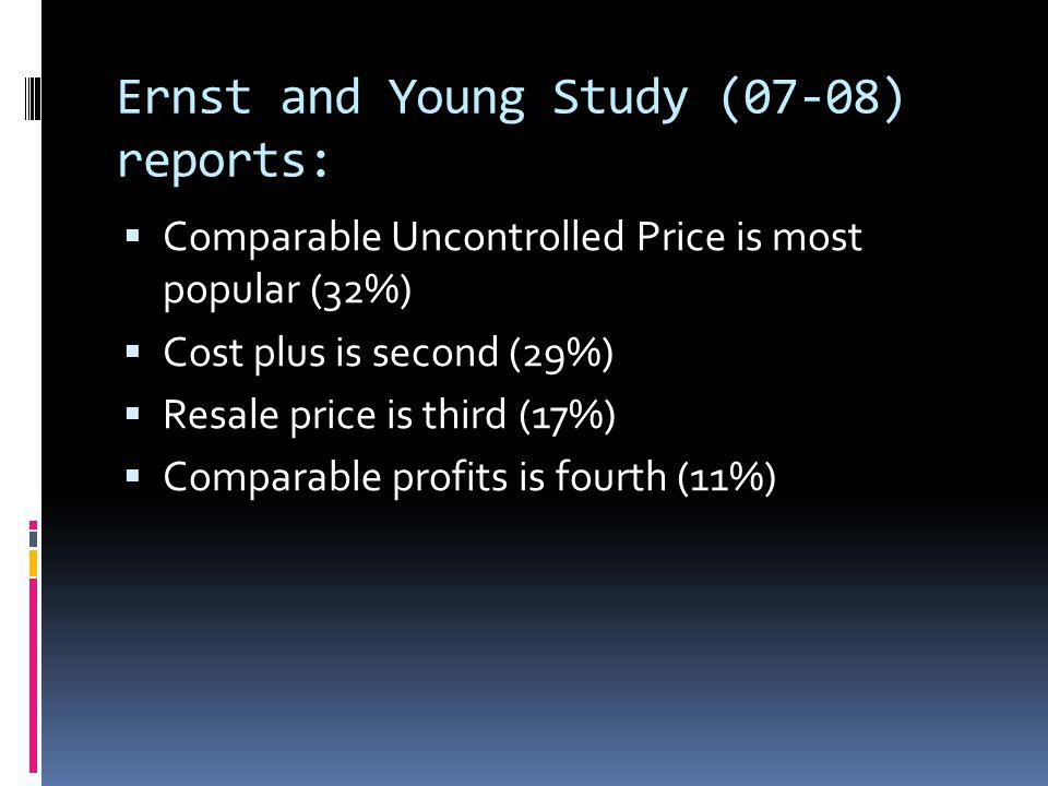 Ernst and Young Study (07-08) reports: Comparable Uncontrolled Price is most popular (32%) Cost plus is second (29%) Resale price is third (17%) Compa