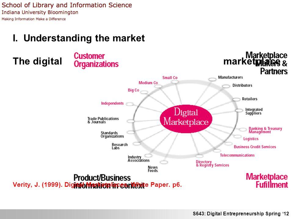 S643: Digital Entrepreneurship Spring 12 I. Understanding the market The digital marketplace Verity, J. (1999). Digital Marketplaces. White Paper. p6.