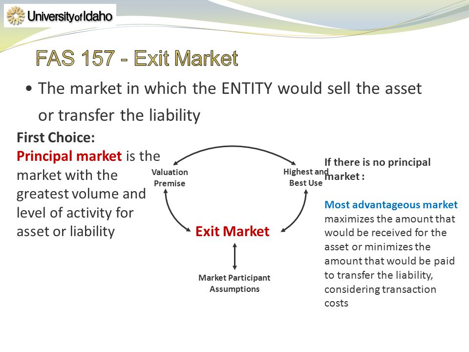 First Choice: Principal market is the market with the greatest volume and level of activity for asset or liability If there is no principal market : Most advantageous market maximizes the amount that would be received for the asset or minimizes the amount that would be paid to transfer the liability, considering transaction costs The market in which the ENTITY would sell the asset or transfer the liability Market Participant Assumptions Highest and Best Use Exit Market Valuation Premise