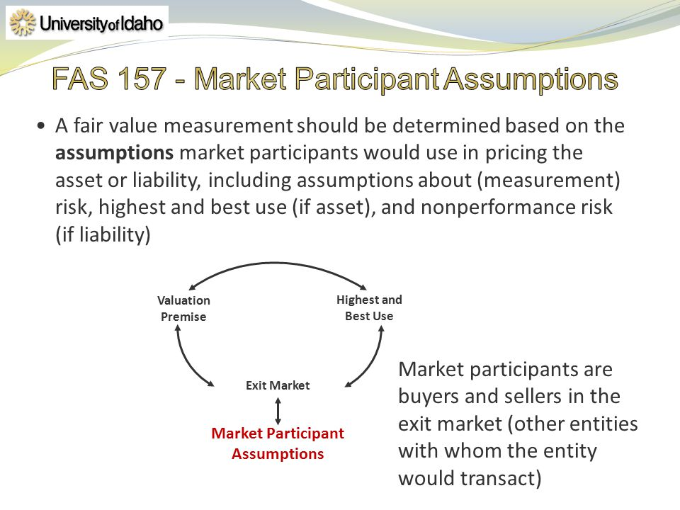 Market participants are buyers and sellers in the exit market (other entities with whom the entity would transact) A fair value measurement should be determined based on the assumptions market participants would use in pricing the asset or liability, including assumptions about (measurement) risk, highest and best use (if asset), and nonperformance risk (if liability) Market Participant Assumptions Highest and Best Use Exit Market Valuation Premise