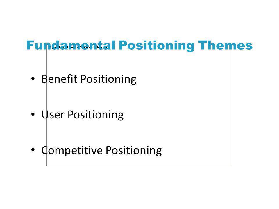 Fundamental Positioning Themes Benefit Positioning User Positioning Competitive Positioning