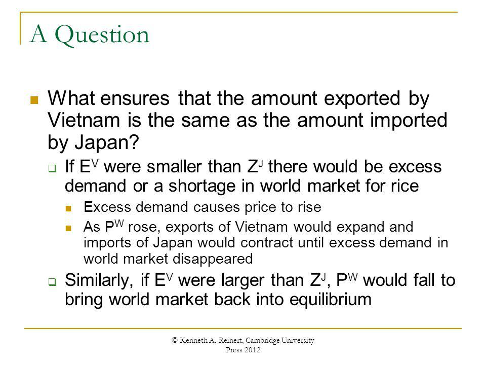 A Question What ensures that the amount exported by Vietnam is the same as the amount imported by Japan? If E V were smaller than Z J there would be e