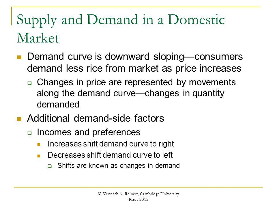 Supply and Demand in a Domestic Market Intersection of supply and demand curves determines the equilibrium in the domestic rice market Any shifts will change equilibrium price and quantity for rice by shifting the demand or supply curves.