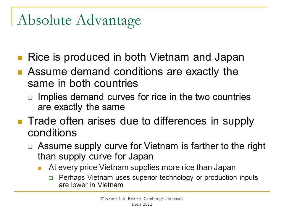 Absolute Advantage Rice is produced in both Vietnam and Japan Assume demand conditions are exactly the same in both countries Implies demand curves fo