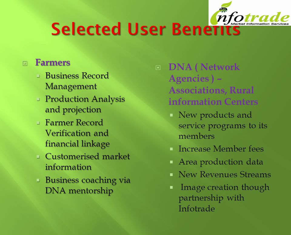 Farmers Farmers Business Record Management Business Record Management Production Analysis and projection Production Analysis and projection Farmer Rec