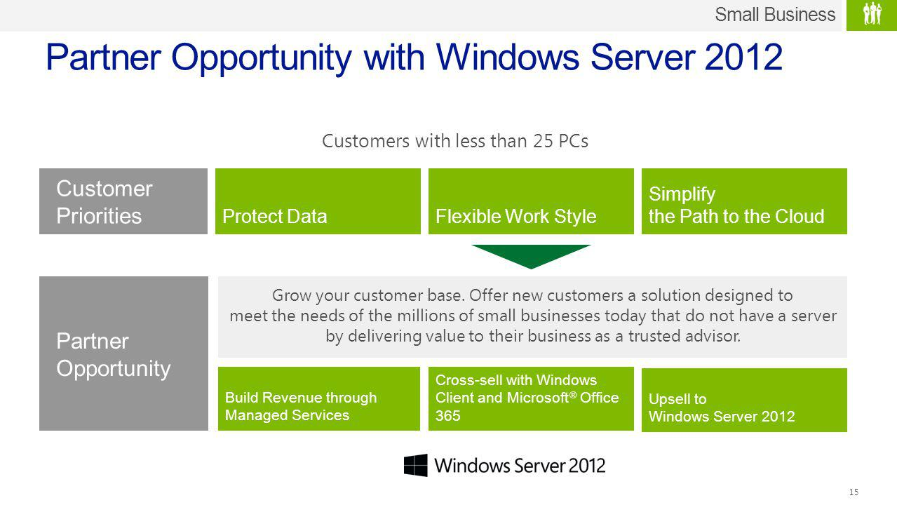 Upsell to Windows Server 2012 Build Revenue through Managed Services Cross-sell with Windows Client and Microsoft ® Office 365 Partner Opportunity Grow your customer base.