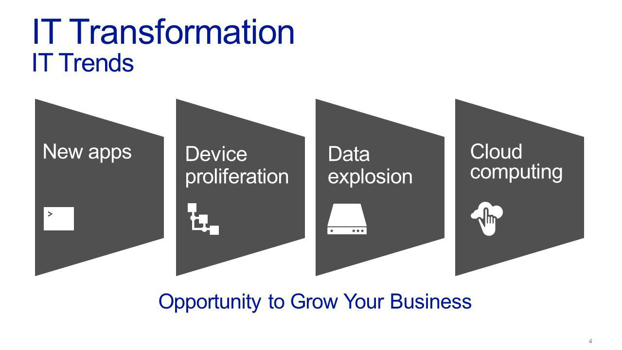 Opportunity to Grow Your Business IT Transformation 4