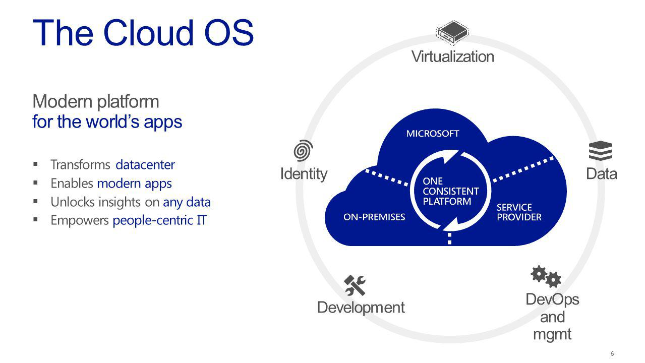 The Cloud OS 6