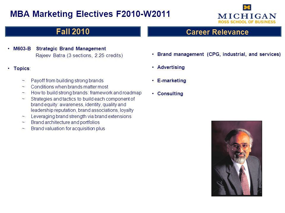 Fall 2010 M608 Pricing Strategy and Tactics Aradhna Krishna (2 sections, 3 credits) Topics: ~Capturing some of the value created by the product, promotion, and distribution ~Qualitative techniques to help determine price ~Quantitative techniques to help determine price ~Development of pricing strategy Marketing managers Channel managers: CPG and industrial Consultants Finance and accounting managers Entrepreneurs MBA Marketing Electives F2010-W2011 Career relevance