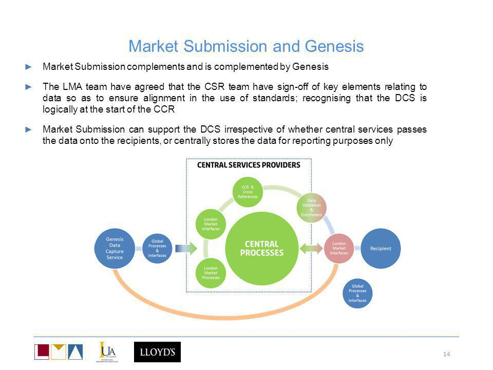 Market Submission and Genesis 14 Market Submission complements and is complemented by Genesis The LMA team have agreed that the CSR team have sign-off