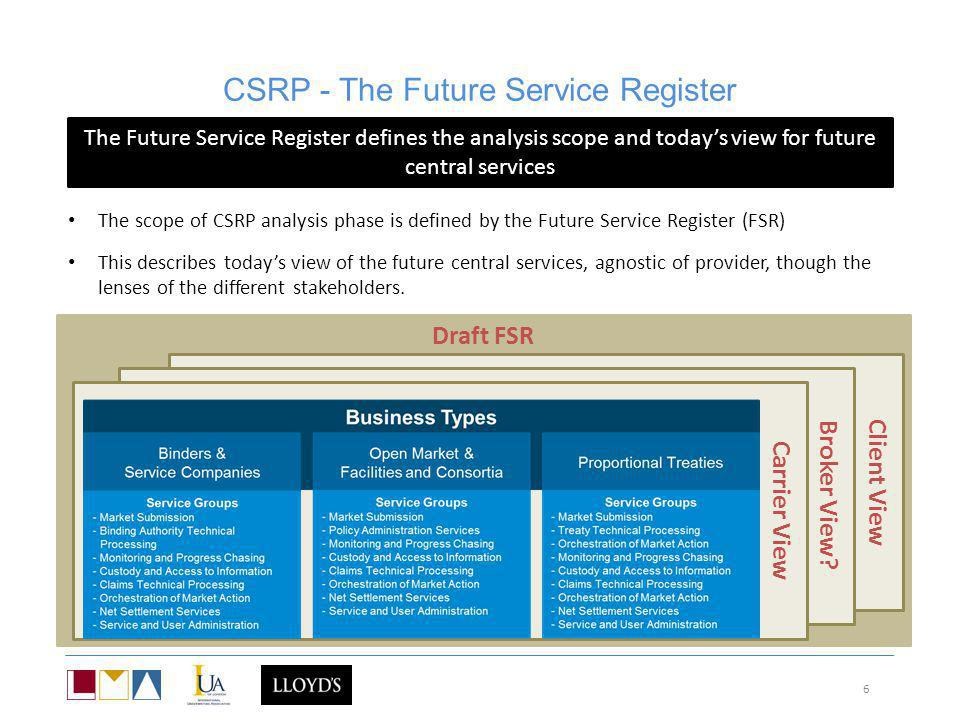 Draft FSR Client View Broker View? Carrier View CSRP - The Future Service Register The Future Service Register defines the analysis scope and todays v