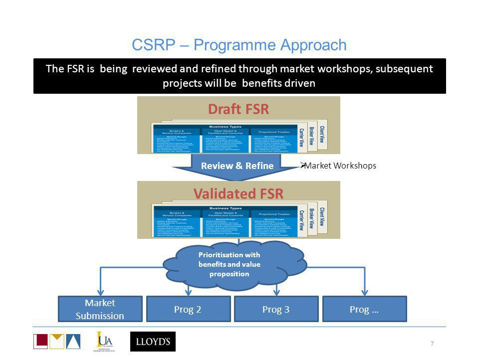 CSRP – Programme Approach The FSR is being reviewed and refined through market workshops, subsequent projects will be benefits driven 7 Market Submiss