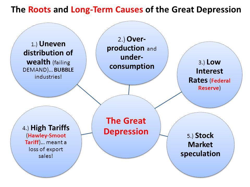 The Roots and Long-Term Causes of the Great Depression The Great Depression 2.) Over- production and under- consumption 3.) Low Interest Rates (Federa