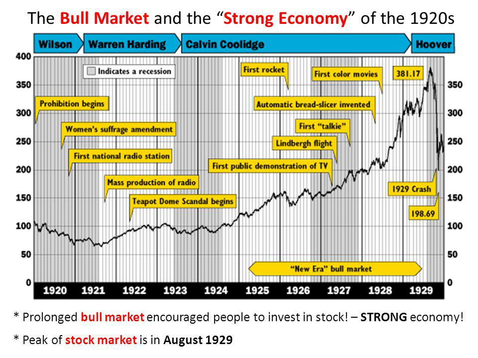 The Bull Market and the Strong Economy of the 1920s * Prolonged bull market encouraged people to invest in stock! – STRONG economy! * Peak of stock ma