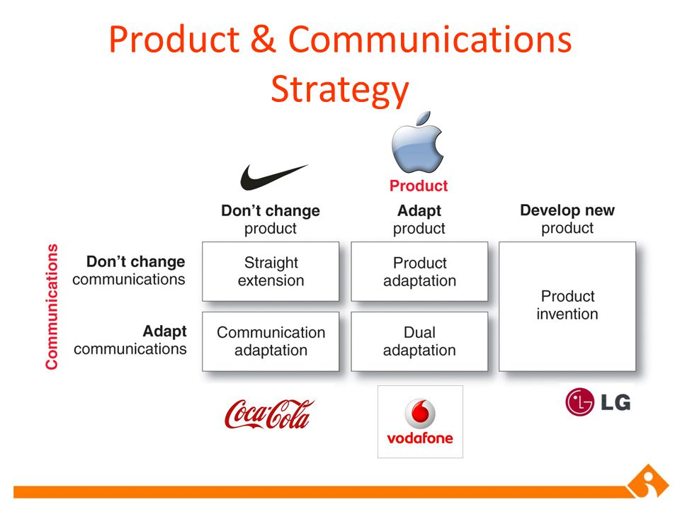 Product & Communications Strategy