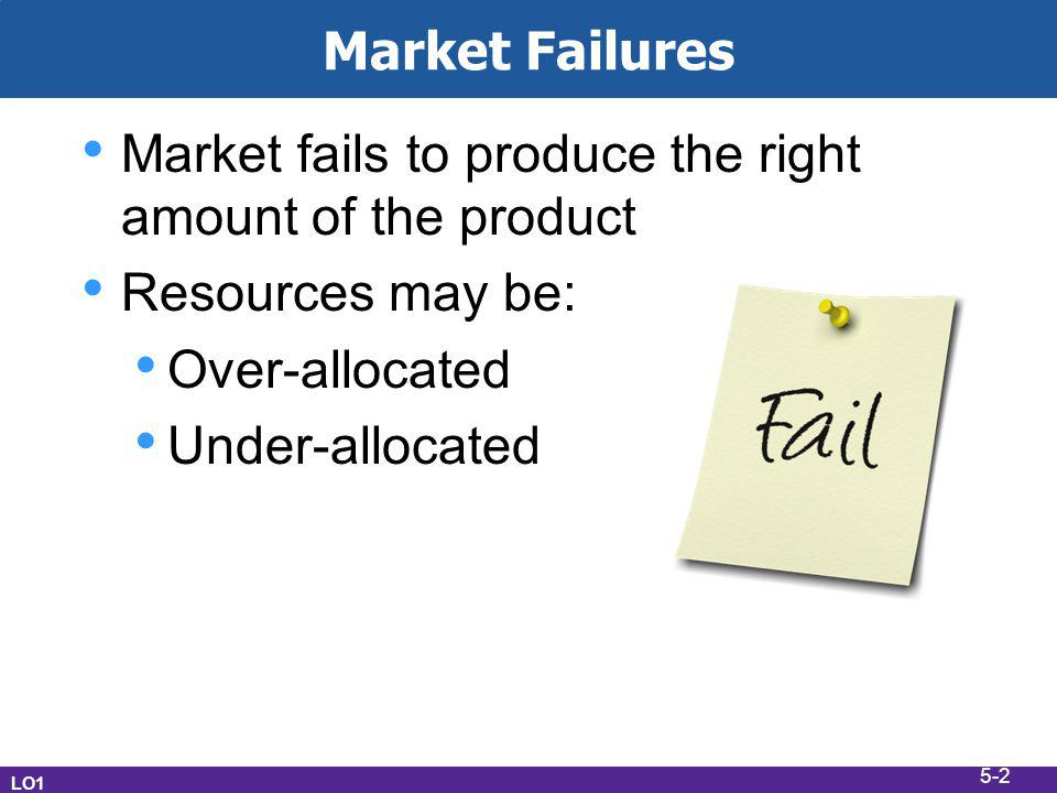 Market Failures Market fails to produce the right amount of the product Resources may be: Over-allocated Under-allocated LO1 5-2