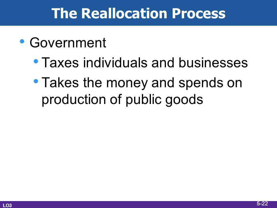 The Reallocation Process Government Taxes individuals and businesses Takes the money and spends on production of public goods LO3 5-22
