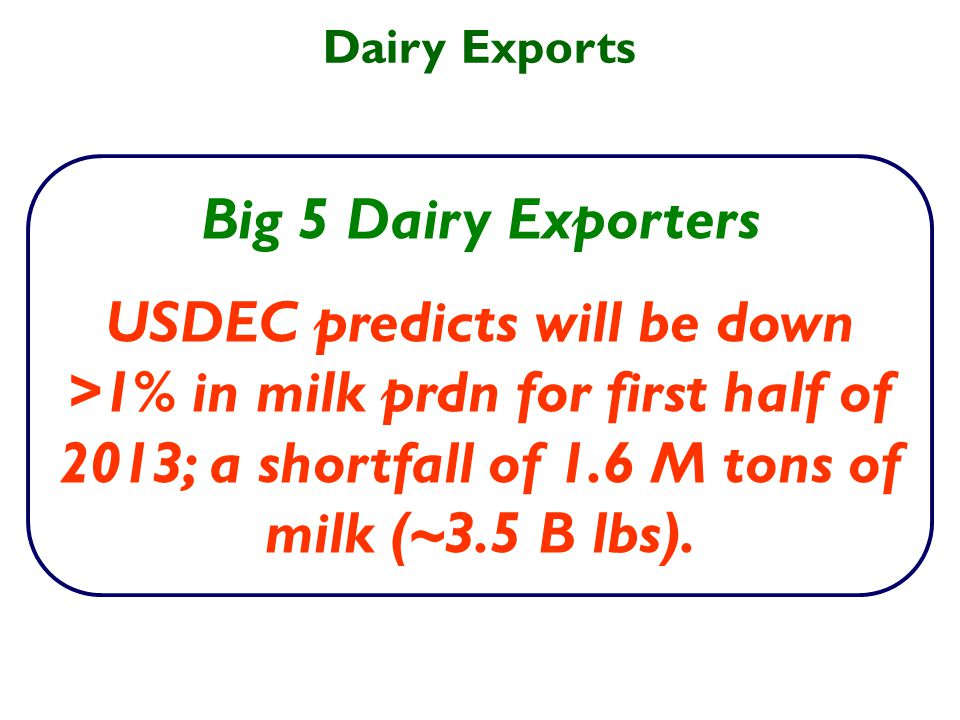 Dairy Exports Big 5 Dairy Exporters USDEC predicts will be down >1% in milk prdn for first half of 2013; a shortfall of 1.6 M tons of milk (~3.5 B lbs).