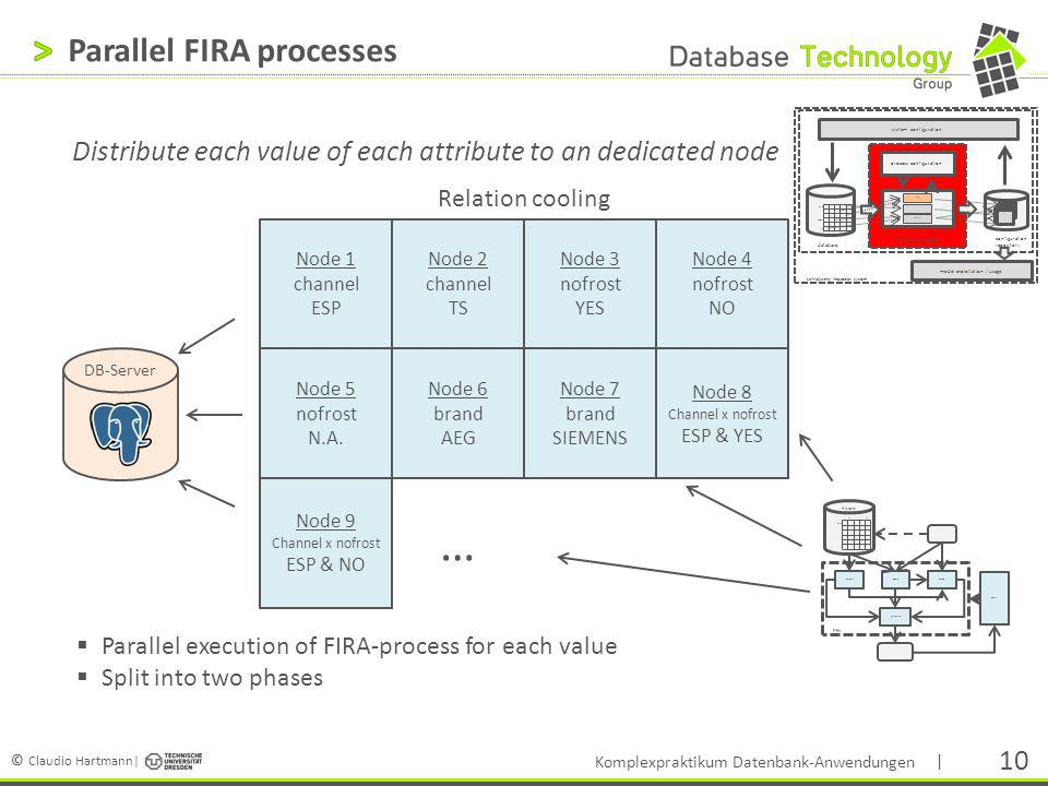 © Claudio Hartmann| | 10 Parallel FIRA processes Distribute each value of each attribute to an dedicated node Parallel execution of FIRA-process for e