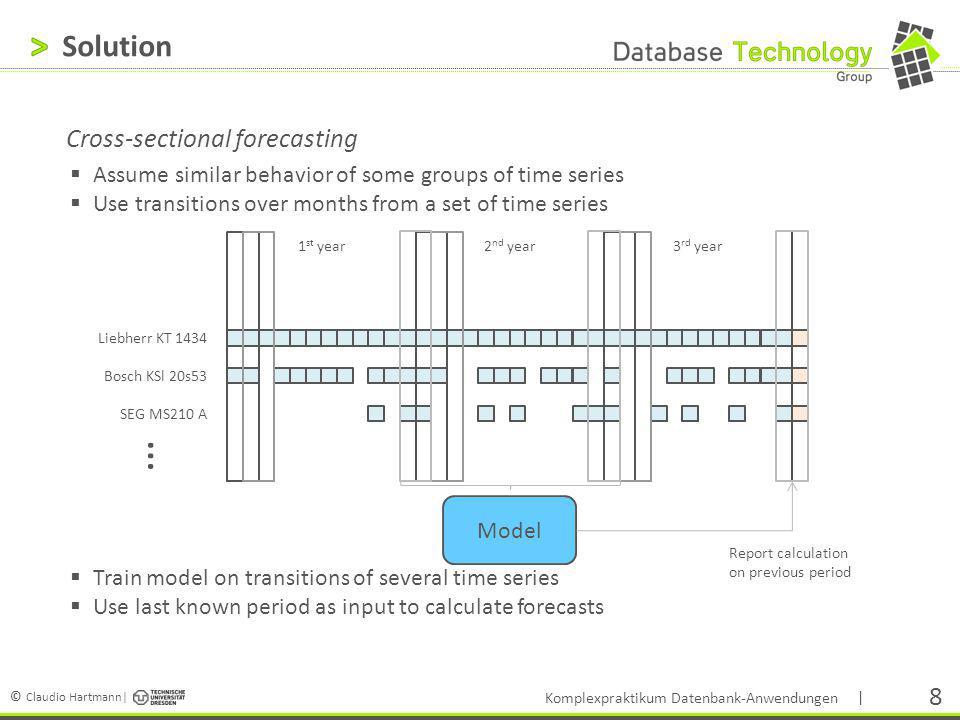 © Claudio Hartmann| | 19 Einstieg Einarbeitung in Hadoop Hadoop v.1.2.1 http://hadoop.apache.org/ Einrichten eines Single node clusters als erste Testumgebung http://hadoop.apache.org/docs/stable/single_node_setup.html http://www.michael-noll.com/tutorials/running-hadoop-on-ubuntu-linux-single-node-cluster/ Einrichten von R und RHadoop https://github.com/RevolutionAnalytics/RHadoop/wiki Komplexpraktikum Datenbank-Anwendungen