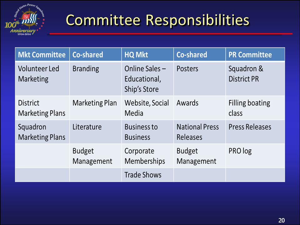Committee Responsibilities 20