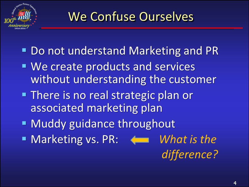 We Confuse Ourselves Do not understand Marketing and PR Do not understand Marketing and PR We create products and services without understanding the customer We create products and services without understanding the customer There is no real strategic plan or associated marketing plan There is no real strategic plan or associated marketing plan Muddy guidance throughout Muddy guidance throughout Marketing vs.