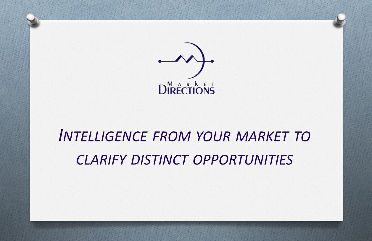 I NTELLIGENCE FROM YOUR MARKET TO CLARIFY DISTINCT OPPORTUNITIES